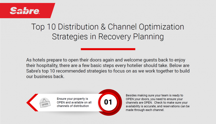 Sabre-Top 10 Distribution and Channel Optimization Strategies for Hoteliers in Recovery Planning